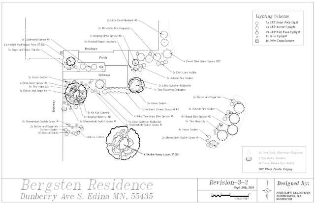 Bloomington Mn Landscape Design